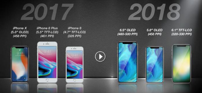 Apple ya prepara tres nuevos modelos de iPhone