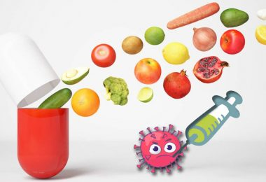 Vitaminas-que- necesitas-después-de- recibir-la-vacuna-de- Corona-virus